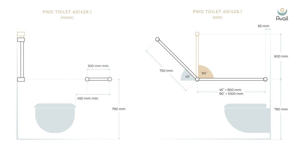 Avail DDA toilet grab rail dimensions