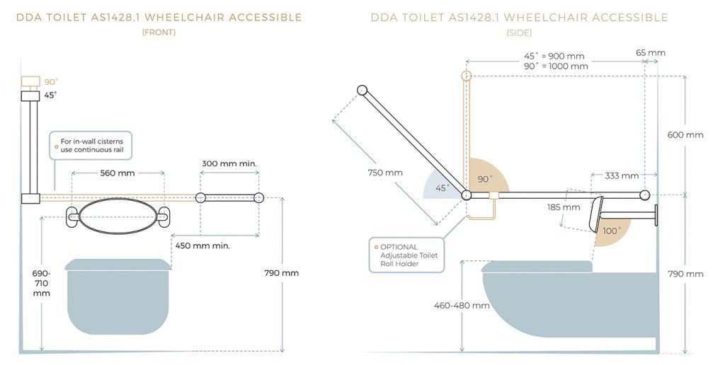 Avail DDA Toilet AS1428 Grab Rail Dimension Setup With Backrest